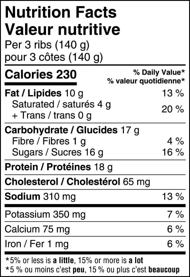 Tableau nutritionnel des côtes de porc Black River